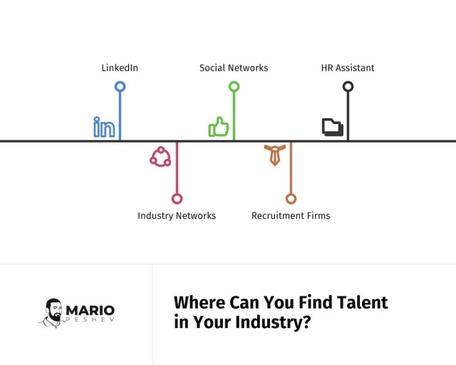 Finding Great Talent   Where can you find talent in your industry?
