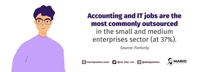 outsourcing in the SME sector