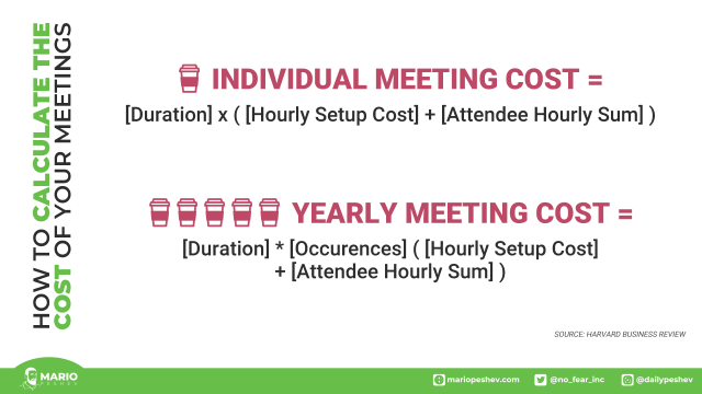 calculating business meeting cost