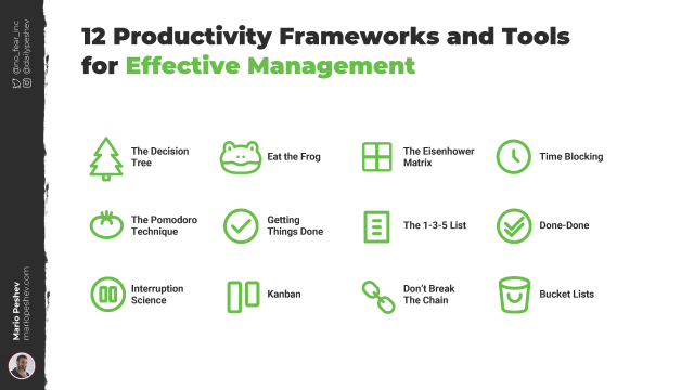 Productivity Frameworks and Tools