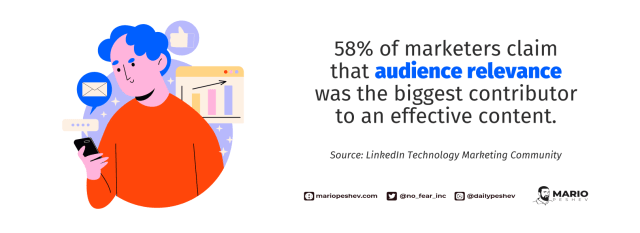 Audience Relevance