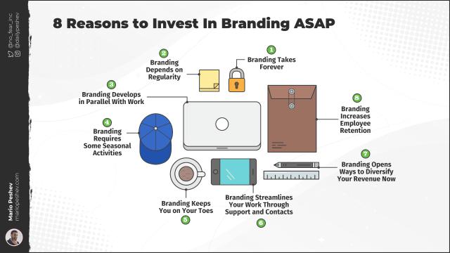 Invest in Branding