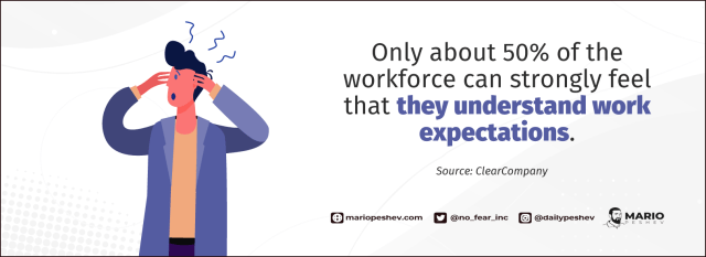 Setting Work Expectations