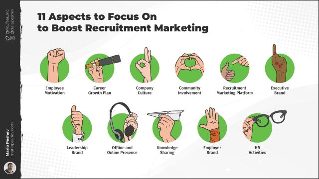 Recruitment Marketing Focus