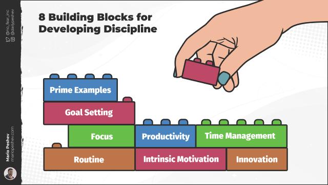 Building Blocks for Self-Discipline