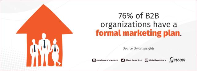 formal marketing plan