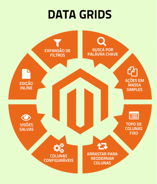 p6-DataGrid