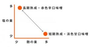 haigoushurui