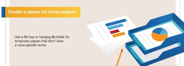 creating a space for papers infographic