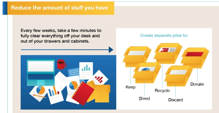 reduce what you have infographic