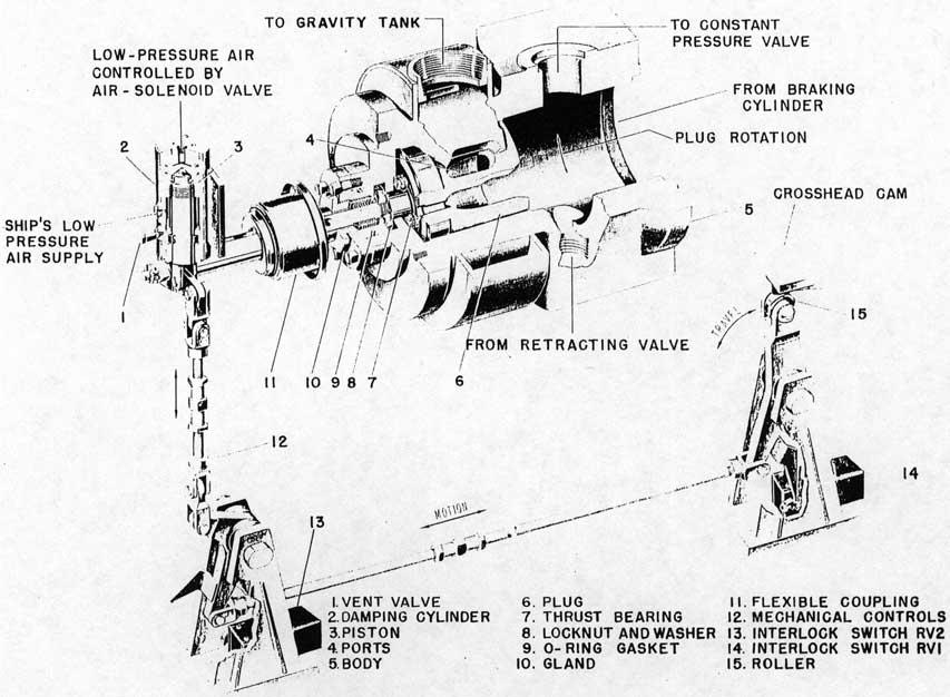 catapult engineering schematics   themood.us catapult engineering schematics mesa engineering schematics cab