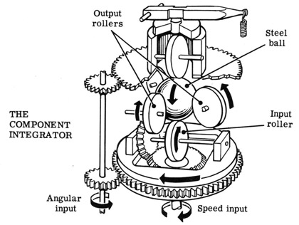 Wiring Diagram For Onan Generator Control Panel