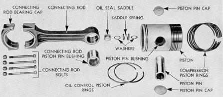 Gm Ring Gear Bolt Torque.Differential Basics: Torque