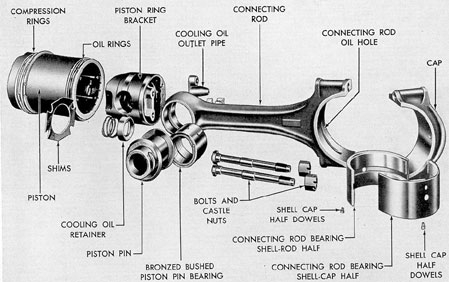 ENGINES AND ENGINE COMPONENTS