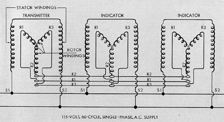 Rudder Angle Indicator Wiring Diagram : 37 Wiring Diagram