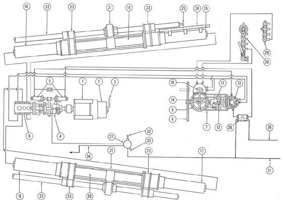 Submarine Hydraulic Systems