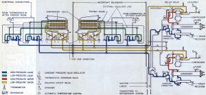 Figure 141 AIRCONDITIONING PIPING DIAGRAM