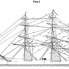 Standing Rigging Diagram Process Template Excel Text Book Of Seamanship Plate 2 Drawing Ship With Spars And Numbered