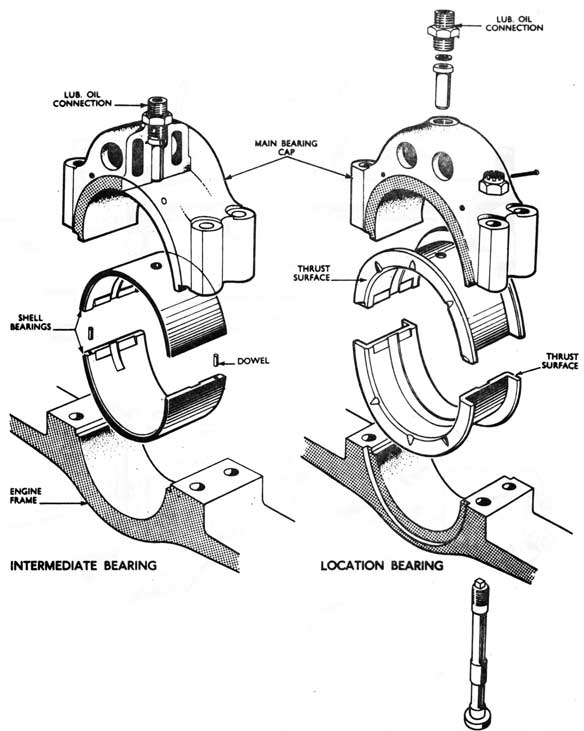 Marine Engine Cross Section Marine Free Engine Image For