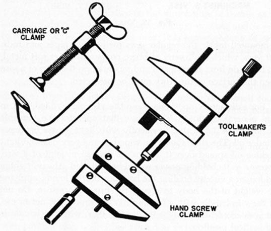 Engine Hoist Diagram Hydraulic Jack Diagram ~ Elsavadorla