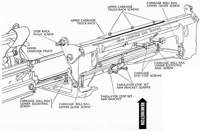 Typewriter repair manual pdf