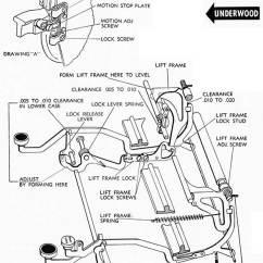 Manual Typewriter Diagram 4 Wire Measurement Circuit Maintenance