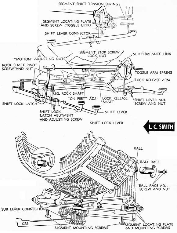 Typewriter Maintenance