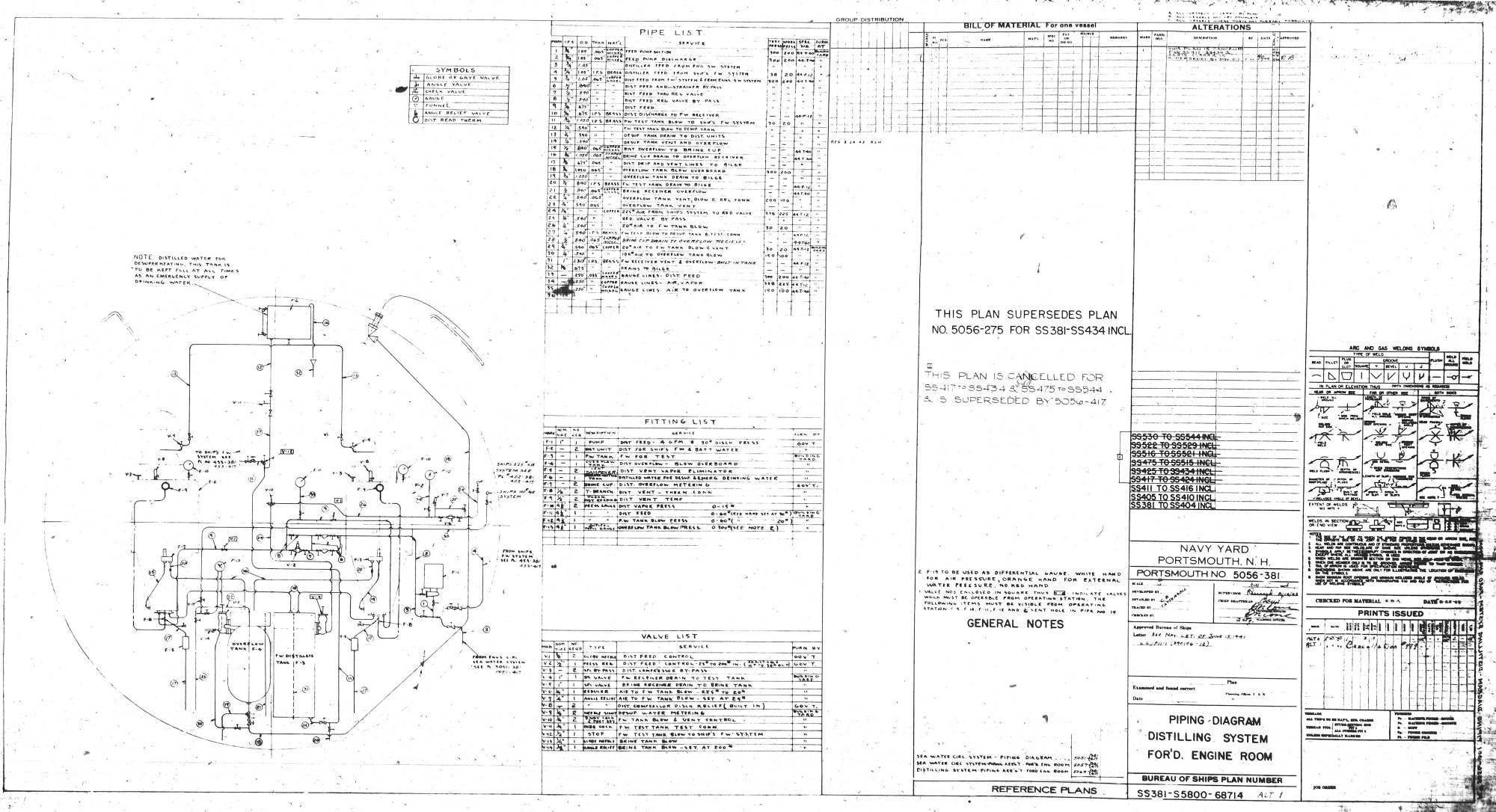 hight resolution of distilling system piping diagram forward engine room ss381 s5800