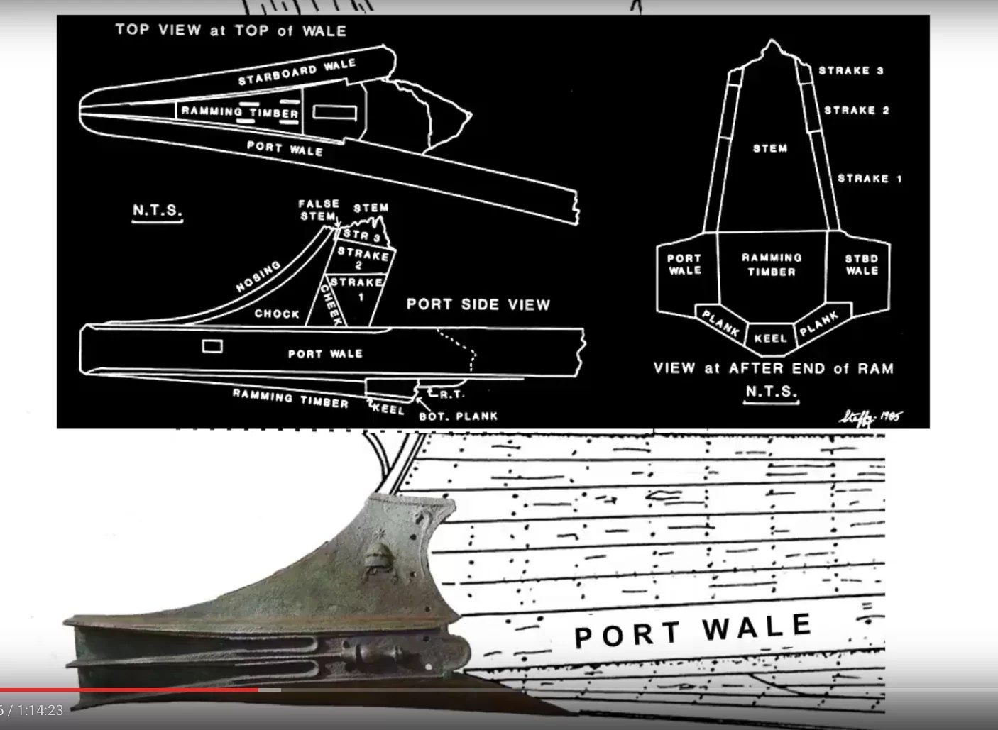 small resolution of a screenshot from a youtube lecture about the importance and design of the trireme this shows the ramming timber and the role it played in distributing the