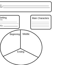 Story Elements -Retelling – Teacher-Created Lesson Plan   Common Sense  Education [ 771 x 1366 Pixel ]