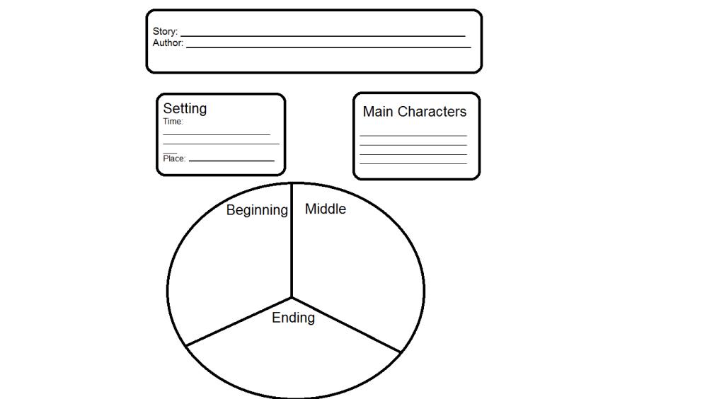 medium resolution of Story Elements -Retelling – Teacher-Created Lesson Plan   Common Sense  Education