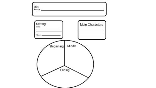 small resolution of Story Elements -Retelling – Teacher-Created Lesson Plan   Common Sense  Education