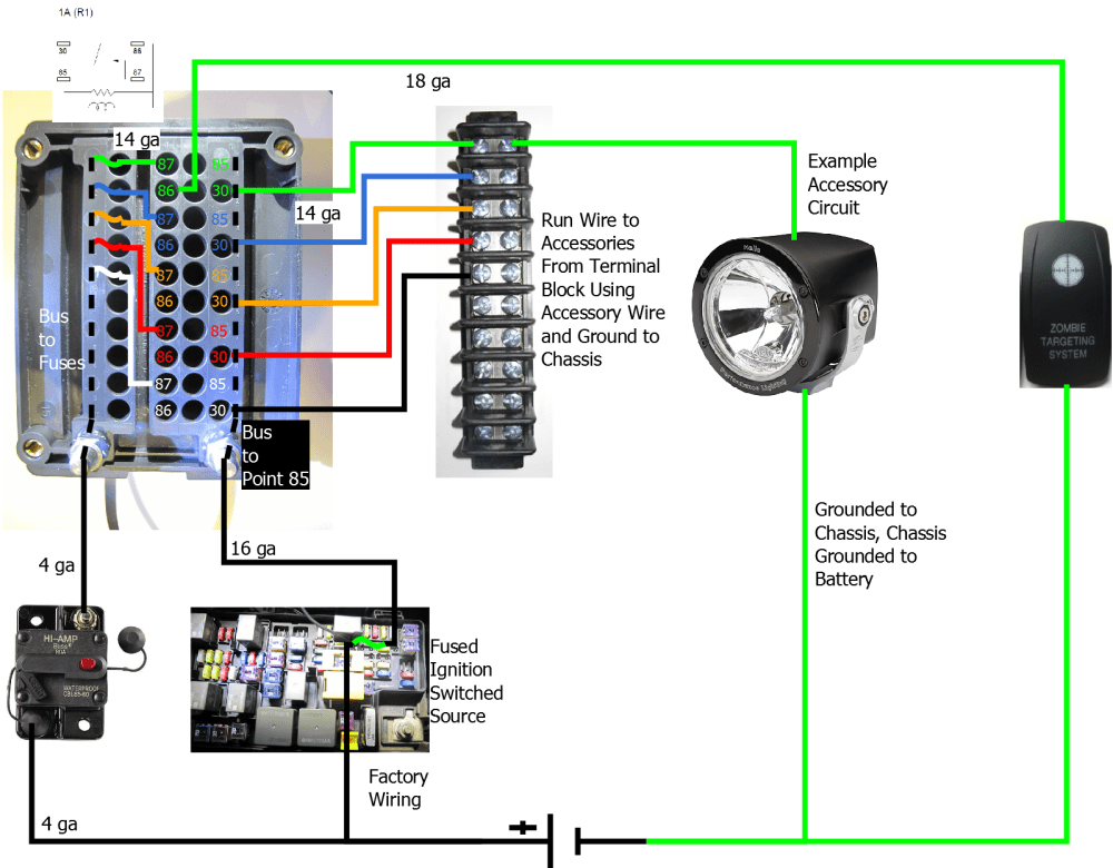 medium resolution of jeep fuse relay box wiring diagram repair guides custom relay and fuse box for accessories
