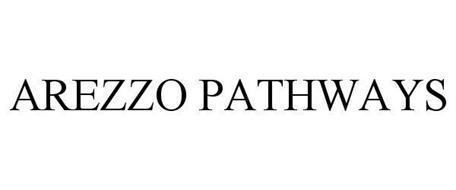 AREZZO PATHWAYS Trademark of Infermed Limited. Serial