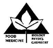 FOOD MEDICINE BIOLOGY PHYSICS CHEMISTRY Trademark of Yeh