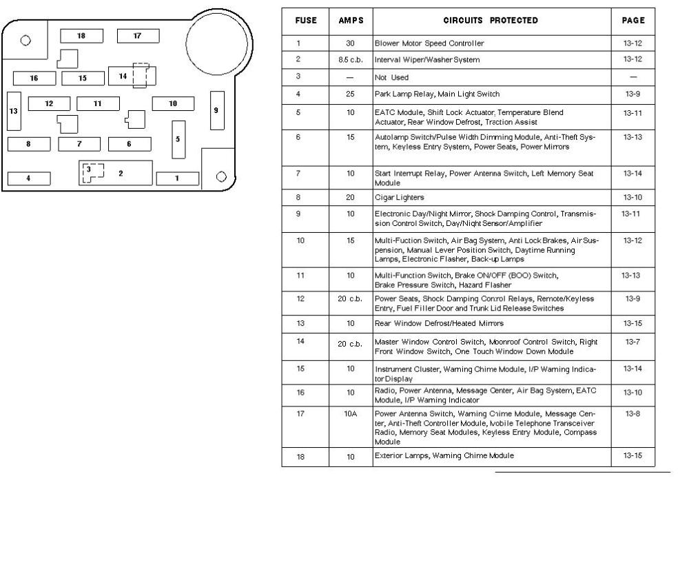 medium resolution of fuse box on lincoln mkz wiring diagram schematics 2010 lincoln mkz 2007 lincoln mkz fuse box