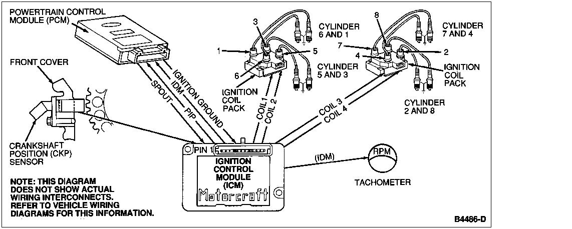 96 Honda Civic Vacuum Line Diagram, 96, Free Engine Image