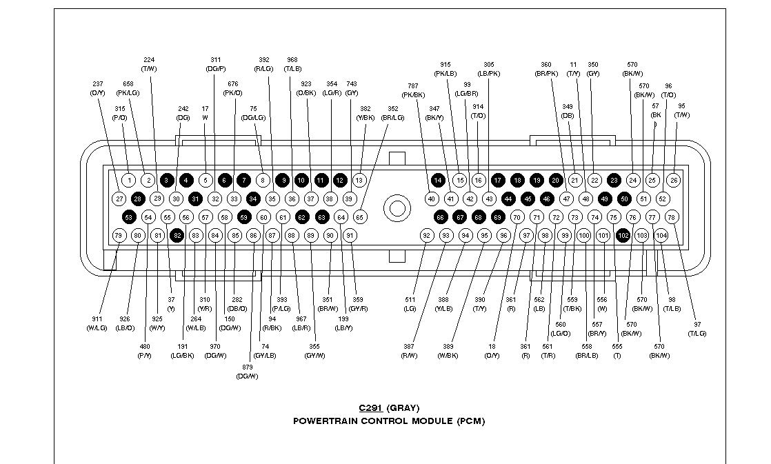 69 Lincoln Mark 3 Wiring Diagram