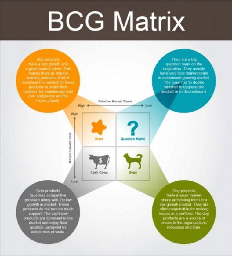 bcg_matrix-01