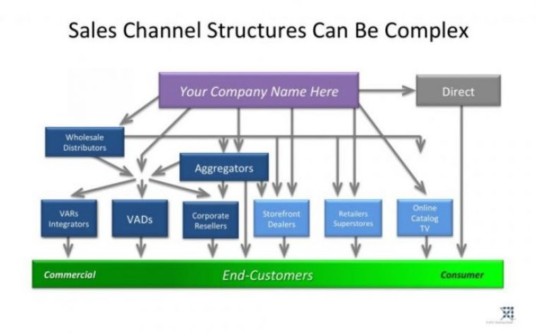 image-channels-are-complex1