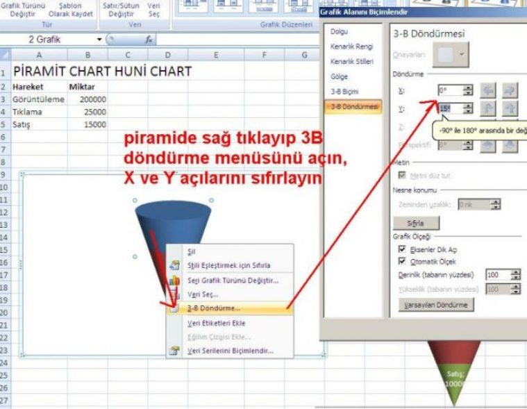 PİRAMİT CHART STEP 6