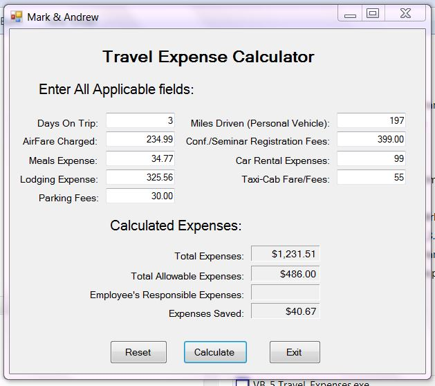 travelling expenses calculator