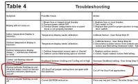 Hvac Refrigeration Troubleshooting Chart - 9 best hvac pm ...