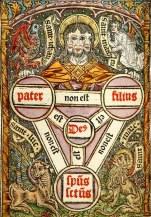 Trinity Diagram 13th Century Latin