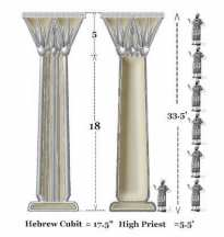 Temple Column Proportions