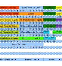 patch bay panel diagram [ 1650 x 1275 Pixel ]