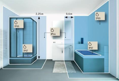 Bad Einbauleuchten  Badezimmer Einbaustrahler kaufen