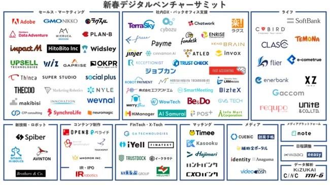 インフォマート、2021年新春デジタルベンチャーサミット