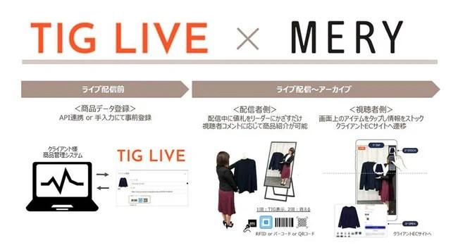 女性向けメディア「MERY」ライブコマースの広告セールス開始視聴者とのインタラクティブなやりとりから購買へ