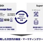 SupershipとKDDI、SMSを活用した法人向けサービス「KDDI Message Cast」